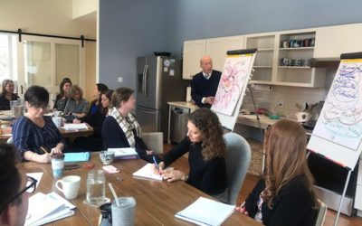 Dr. Bell Leads Bell Leadership Team with Internal Job Design Session